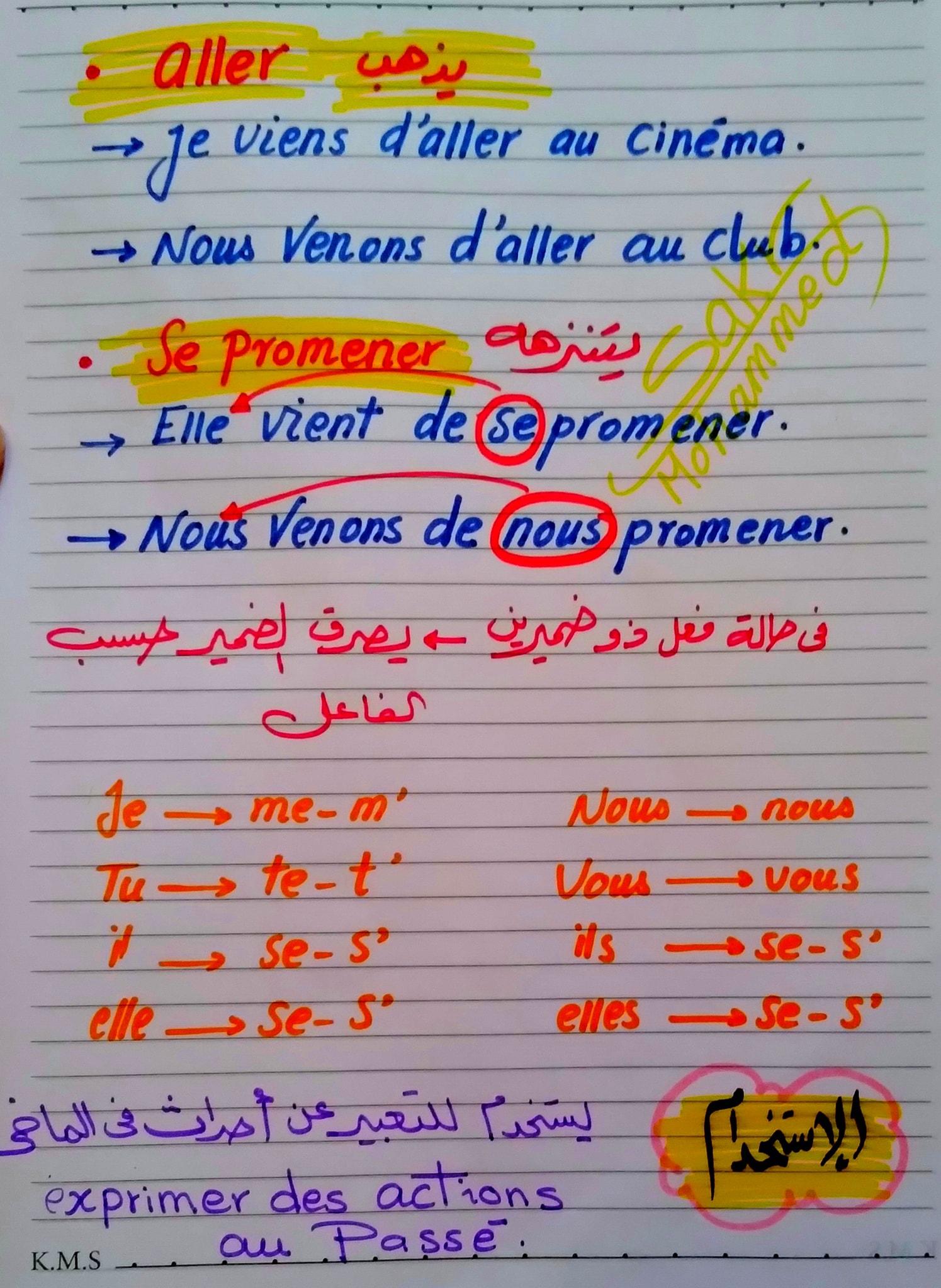 مراجعة لغة فرنسية للصف الثانى الثانوى ترم ثاني مسيو محمد رمضان 9