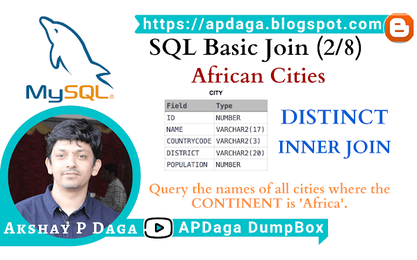 HackerRank: [SQL Basic Join] (2/8) African Cities | DISTINCT & INNER JOIN in SQL