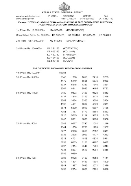 Official result of Kerala lottery Karunya_KR-209