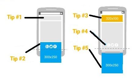 Tips Penempatan Unit Iklan Terbaik untuk Web Mobile