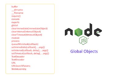 Node.js Global objects