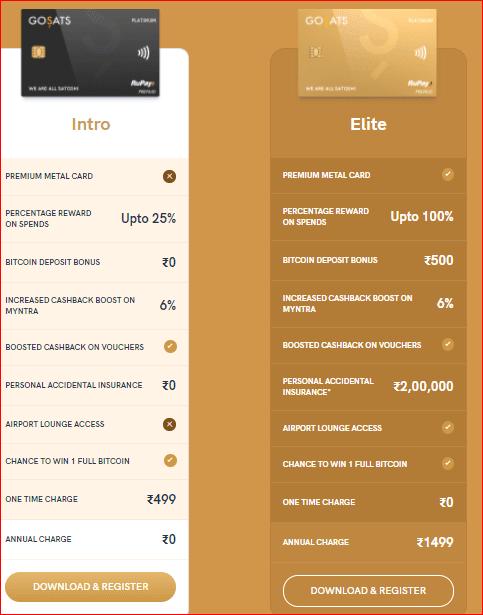 GoStas Bitcoin Reward Cards