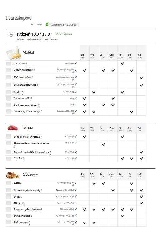 Diät 1000 kcal jadlospis na tydzien pdf