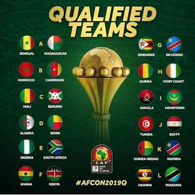 List Ya Team Zilizofuzu AFCON 2019