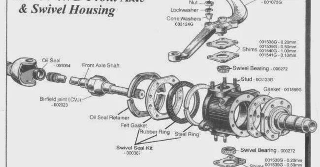 TIPS de Mecanica en General: Toyota Hilux 4x4 eje rigido