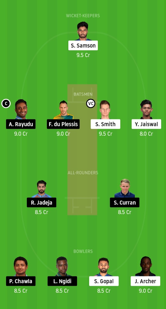 IPL 2020: Tough Battle For Royals - Rajasthan Royals vs Chennai Super Kings Dream11 Prediction