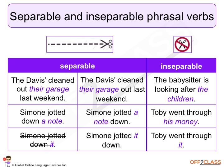 separable and inseparable phrasal verbs list pdf
