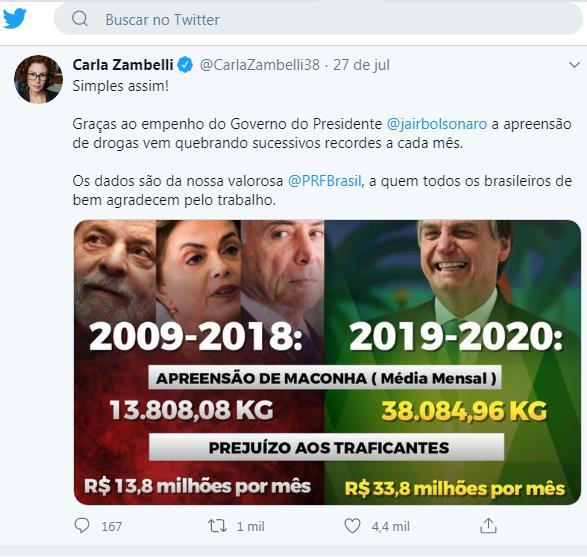 Governo Bolsonaro quebra recorde em apreensão de drogas