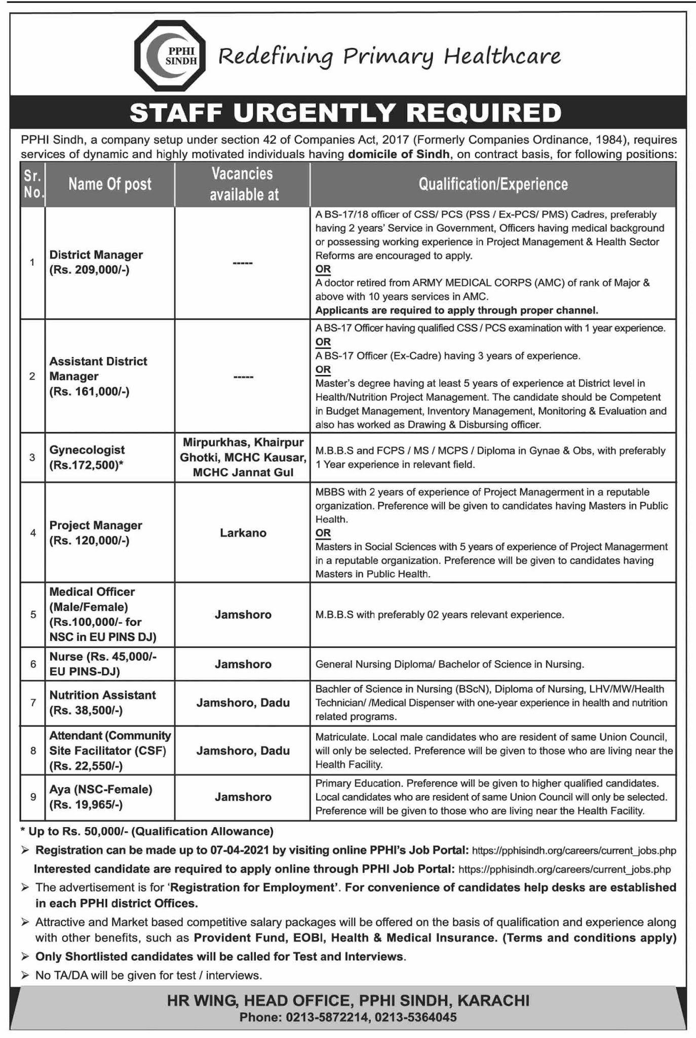 PPHI Latest Jobs 2021 - PPHI New Jobs 2021 - Peoples Primary Healthcare Initiative Jobs 2021 - Online PPHI Job Portal Application Form - pphisindh.org/careers/current_jobs.php