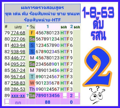 Thailand Lottery 3up Direct Pass 1000% Wining Chance 01 August 2020