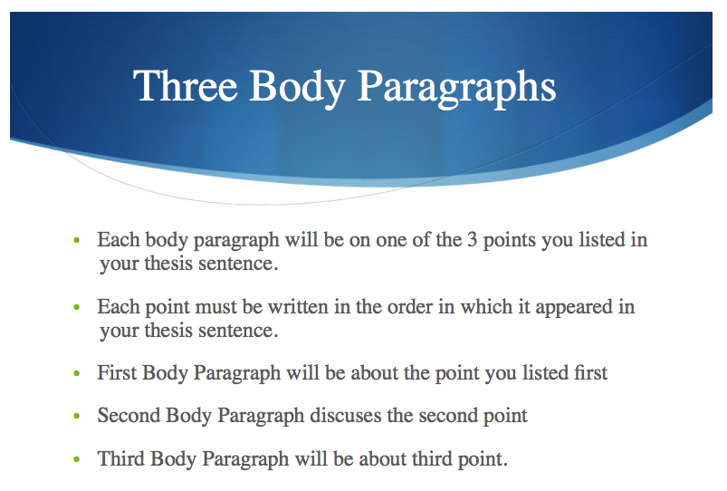 thesis statement for body image % original summer vacation essay for college students