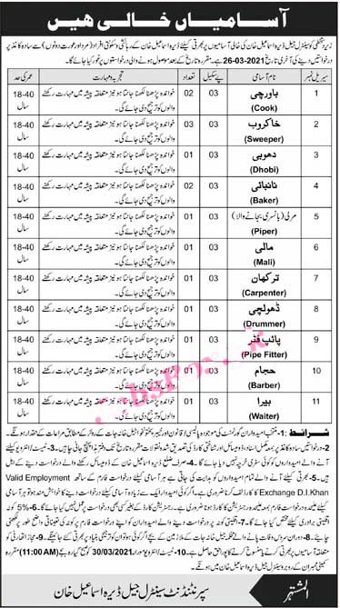 Latest Jobs in Central Jail Dera Ismail Khan Prisons Department 2021