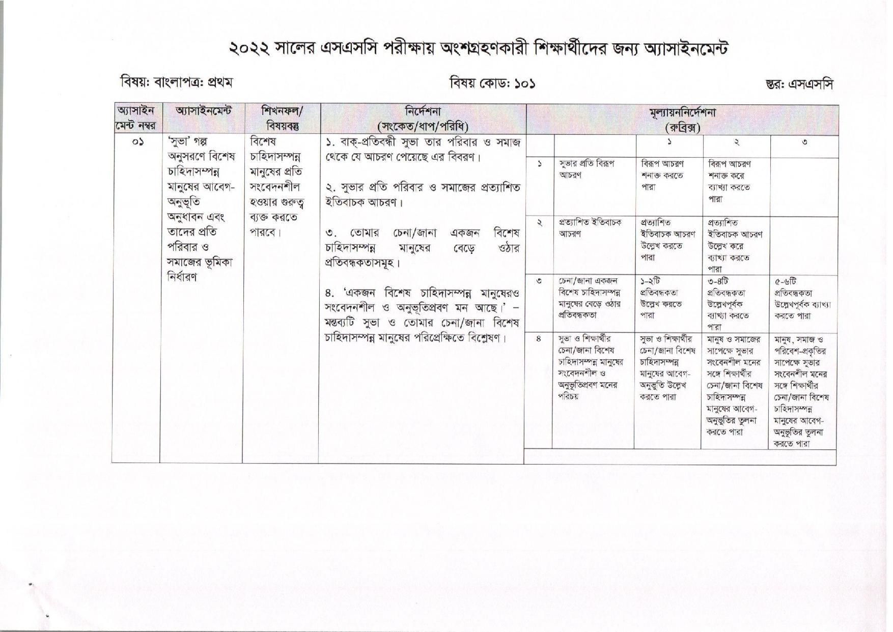 Bangla SSC Assignment