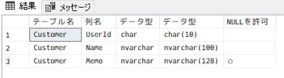 SQL で SQL Server のテーブル定義書を出力する