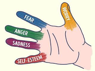fungsi jari hilangkan stress dan pusing