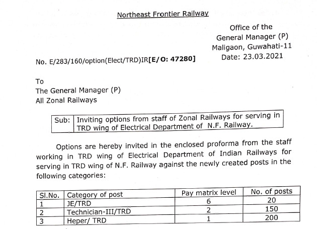Northeast Frontier Railway Recruitment 2021 Notification