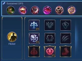 Balmond hero items