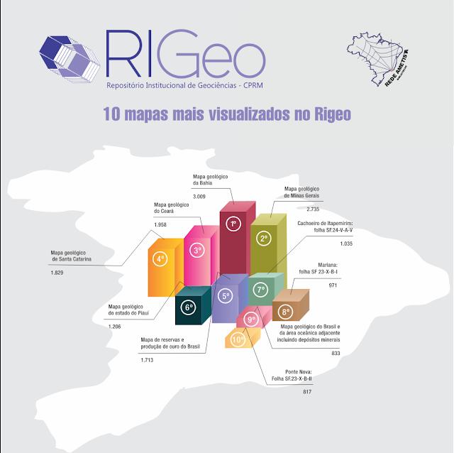 Repositório Institucional de Geociências da CPRM divulga ranking dos 10 mapas mais visualizados