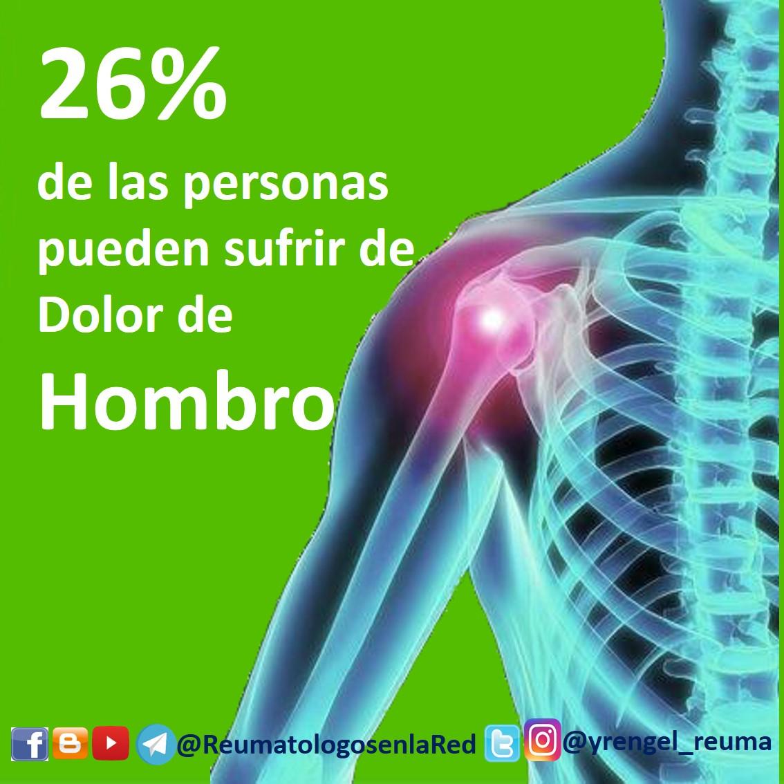 Reumatologos en la Red: NO TE ACOSTUMBRES AL DOLOR DE HOMBRO