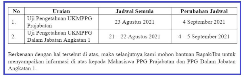 gambar jadwal ukmppg dan ukm ppg daljab 2021