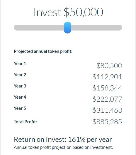 Dự án đầu tư ENVION - Lĩnh vực Mining Bitcoin, Altcoin từ Thụy Sỹ