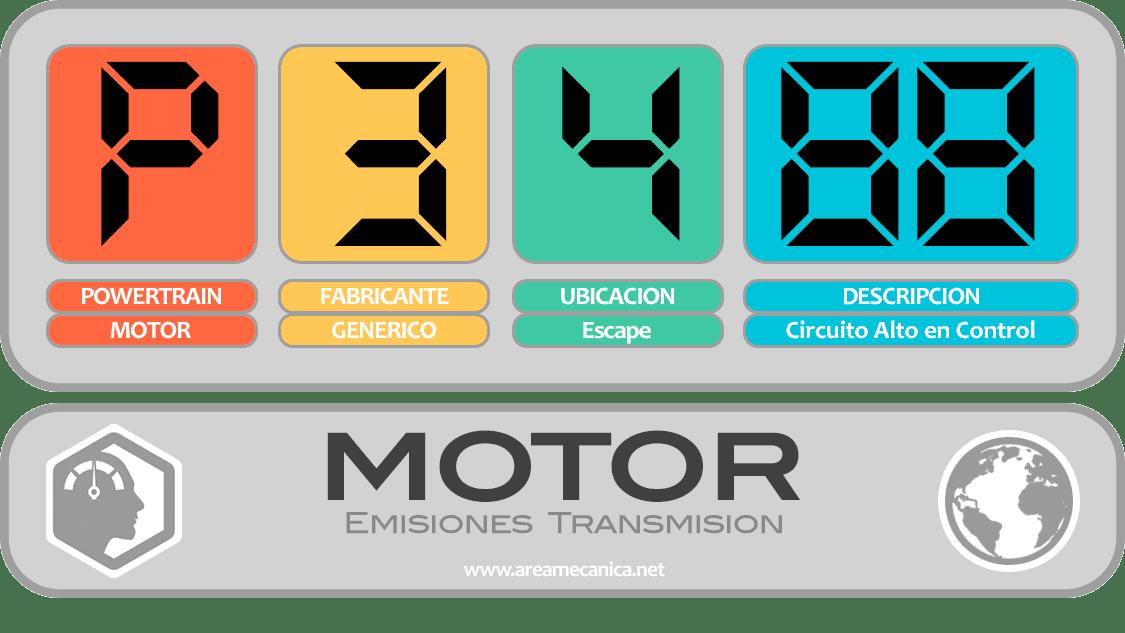 CODIGOS DE FALLA (P3000-P30FF) MOTOR | OBD2 | DTC