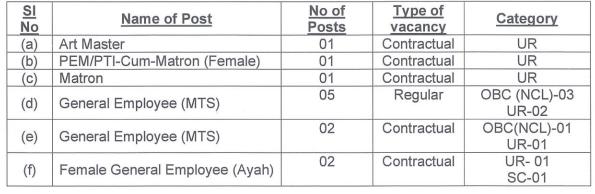 Sambalpur Sainik School recruitment 2021 for Teaching and None Teaching Post