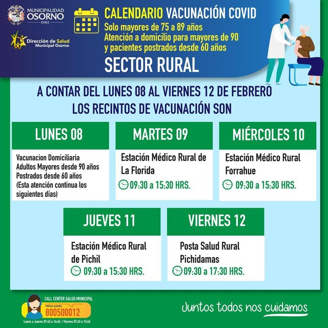 Sectores rurales Osorno