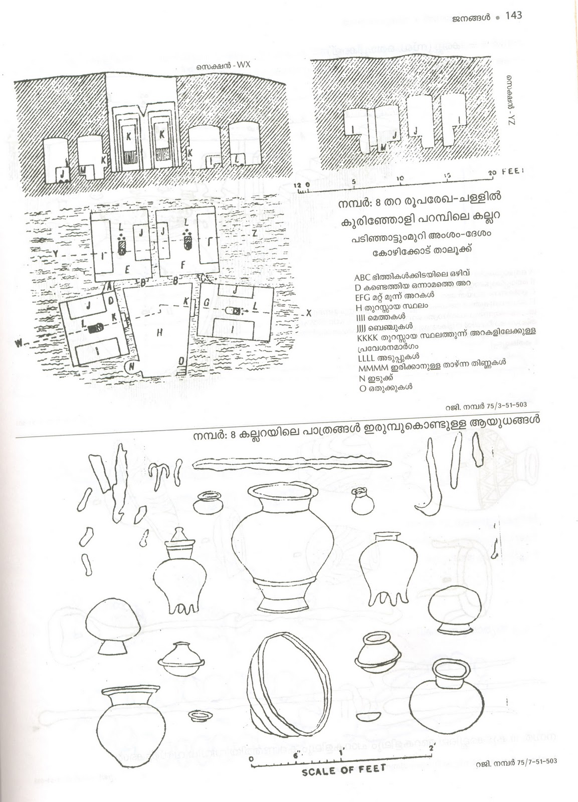 Megalith Sketches published by william logan in Malabar Manual
