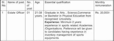 Sports Authority of Assam Recruitment for Estate officer