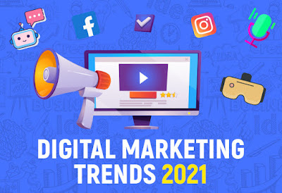 Digital Marketing Trends & techniques 2021