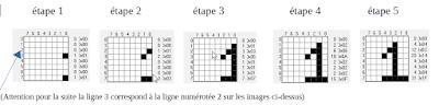 matrice 8x8