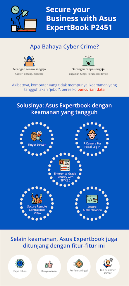 Secure your BUsiness with ASUS ExpertBook
