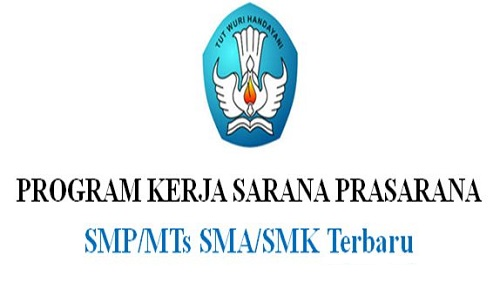Contoh Program Kerja Sarana Prasarana SMP/MTs SMA/SMK Terbaru