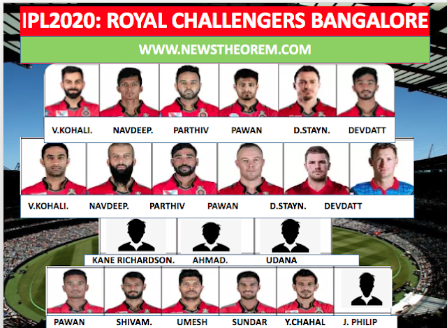 RCB is the most dangerous team of IPL 2020, see the final list of domestic and foreign players