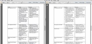 cara melindungi file pdf agar tidak bisa di copy