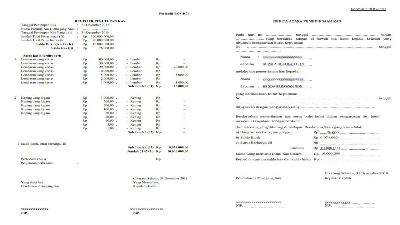 Kelengkapan Dokumen Pertanggungjawaban Keuangan BOS Reguler
