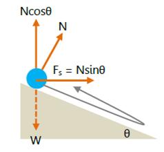 Hukum Newton gambar 21