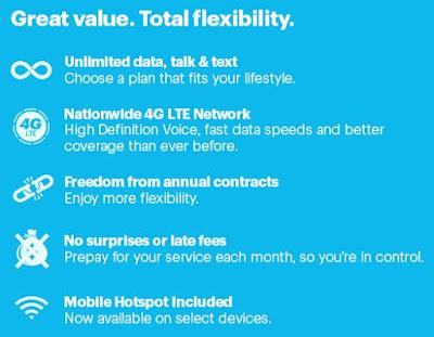 Sprint Prepaid Cell Phone Plans