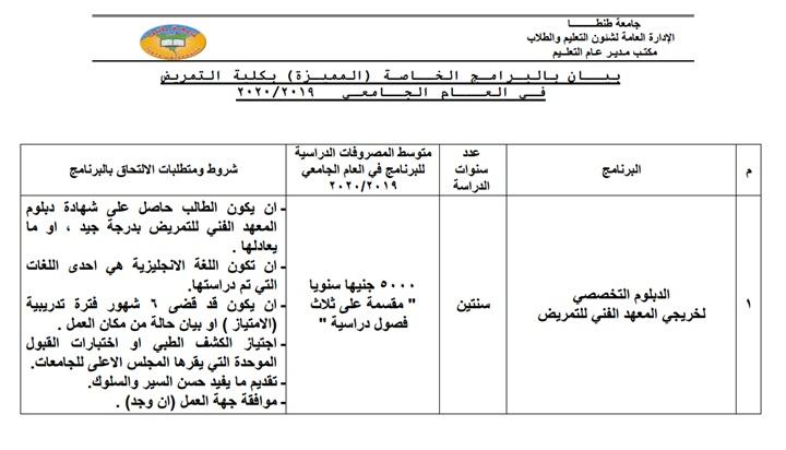 شروط ومصروفات برامج جامعة طنطا للعام الدراسي الجديد 123
