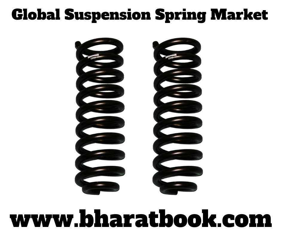 Global Suspension Spring Market: Size, Outlook, Trend and