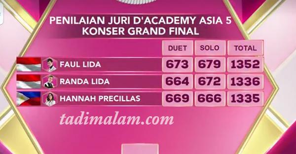 hasil grand final juara da asia 5