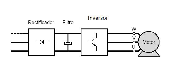 corriente trifasica y monofasica  trendy es una maquina