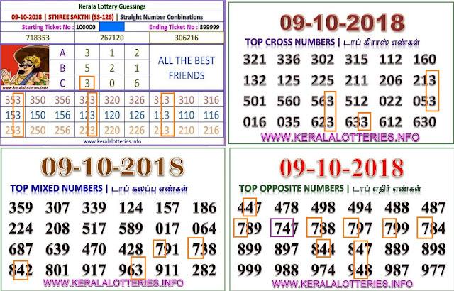 Sthree sakthi SS-126 Kerala lottery abc guessing by keralalotteries.info