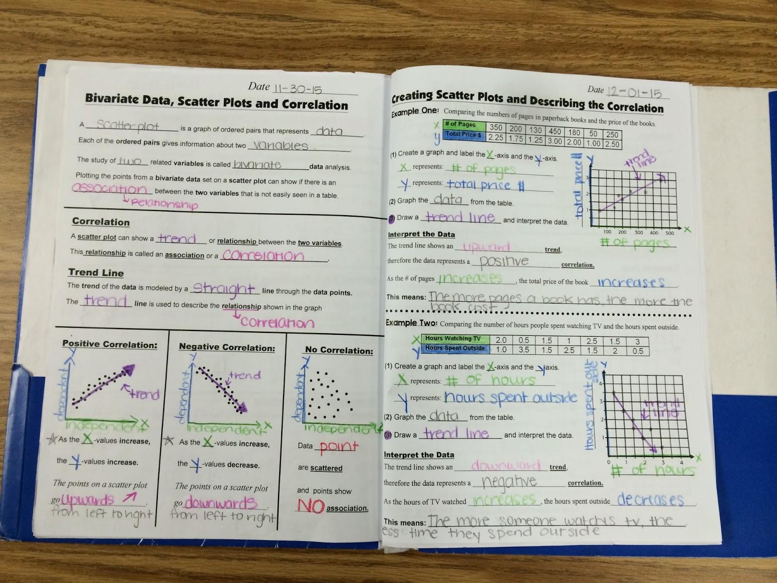 Rockstar Math Teacher 8th Grade Math