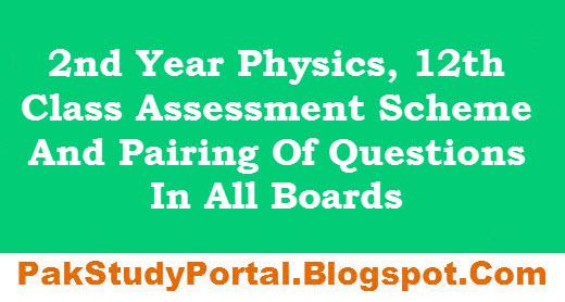 pphysics questions essay