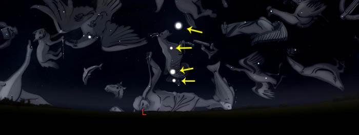 encontro entre Mercurio, Jupiter e Saturno