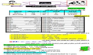 مذكرة الخلاصة لحل سؤال المحادثة- الصف الثالث الثانوى- مستر محمد فوزى- موقع درس انجليزي