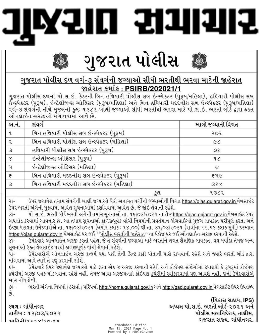 This recruitment announcement for 1382 posts in Gujarat Police Force