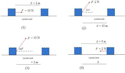 no 9 Asesment Fisika SMA Latihan (UN) Program IPA (Bagian 1)